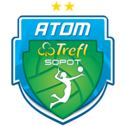 Atom Trefl Sopot