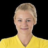 Agata Sawicka - Impel Wrocław