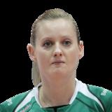 Agnieszka Rabka - Polski Cukier Muszynianka Enea