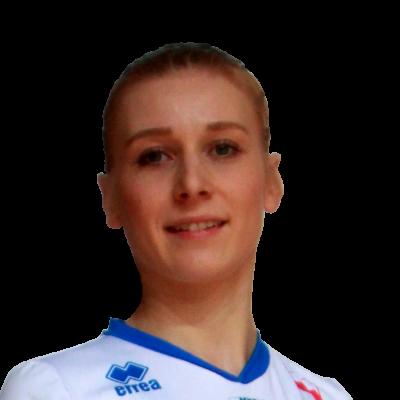 Marta Ciesiulewicz