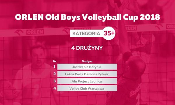 Losowanie fazy grupowej ORLEN XXIII Mistrzostw Polski Old Boy'ów – kategoria 35+