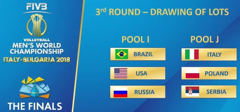 MŚ: program III rundy turnieju
