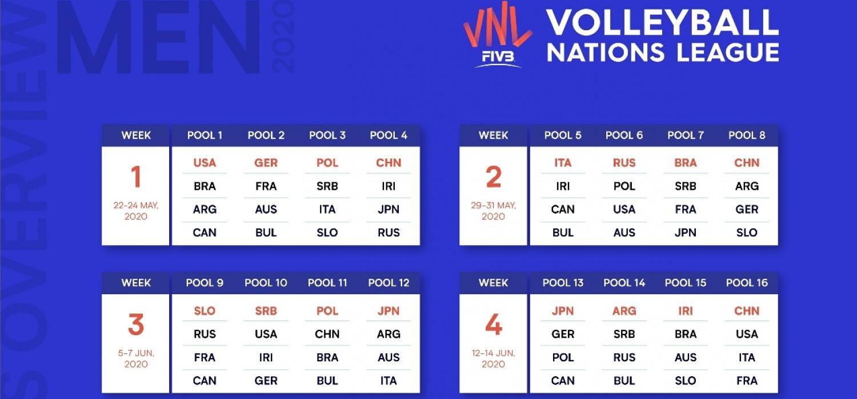 Polska gospodarzem dwóch turniejów VNL 2020