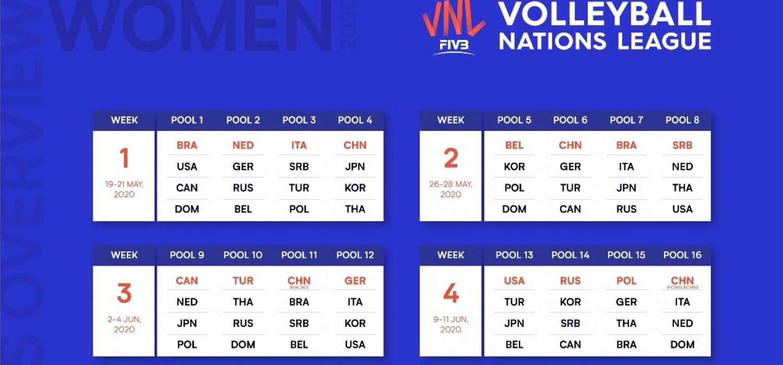 Polska gospodarzem turnieju VNL 2020