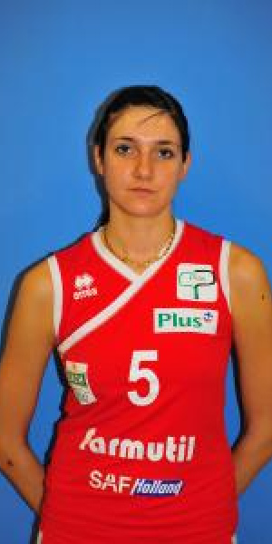 Alena Hendzel
